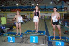 Obóz pływacki - Dębica 2013
